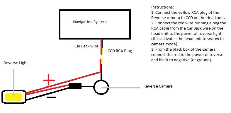Re digoptions tp09x1 gps reviews information pradopoint i just knocked up this amatuer diagram in paint ill get a proper one sorted just learning a new program to do it cheapraybanclubmaster Images